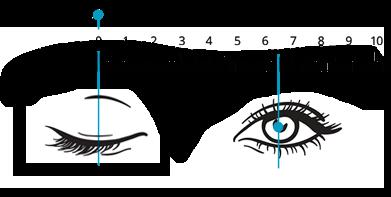 Pupillary Distance Step 3